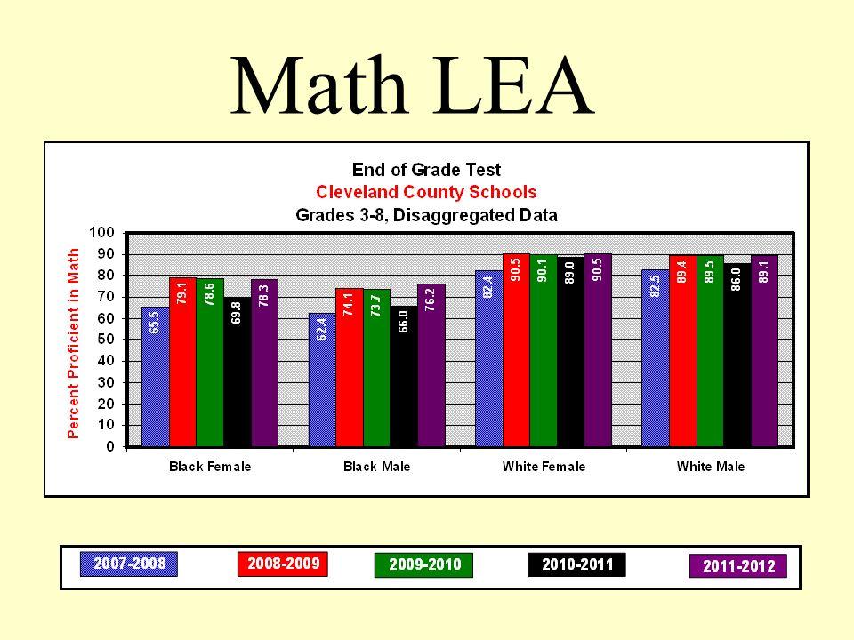 Math LEA