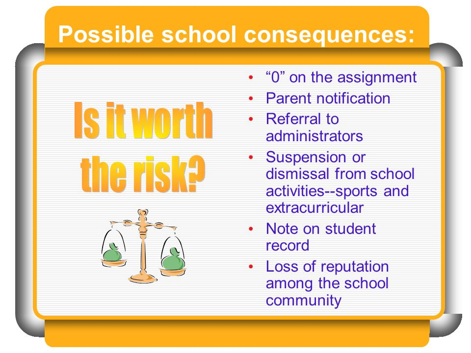 Possible school consequences: 0 on the assignment Parent notification Referral to administrators Suspension or dismissal from school activities--sport