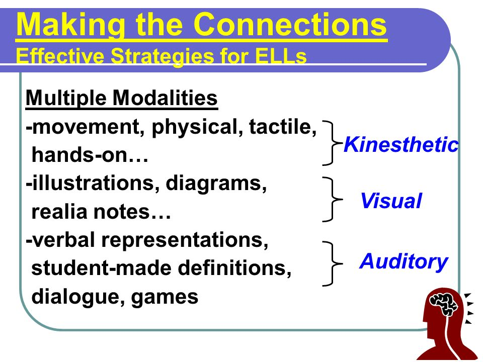 Making the Connections Effective Strategies for ELLs Multiple Modalities -movement, physical, tactile, hands-on… -illustrations, diagrams, realia notes… -verbal representations, student-made definitions, dialogue, games Kinesthetic Visual Auditory