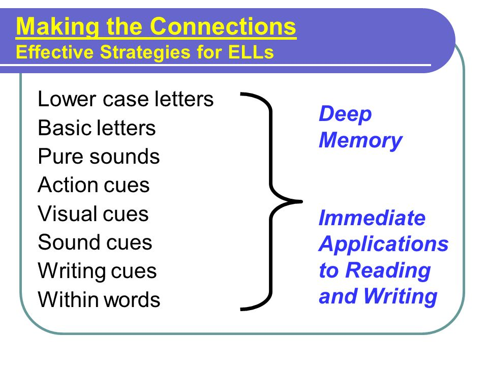 Making the Connections Effective Strategies for ELLs Lower case letters Basic letters Pure sounds Action cues Visual cues Sound cues Writing cues Within words Deep Memory Immediate Applications to Reading and Writing