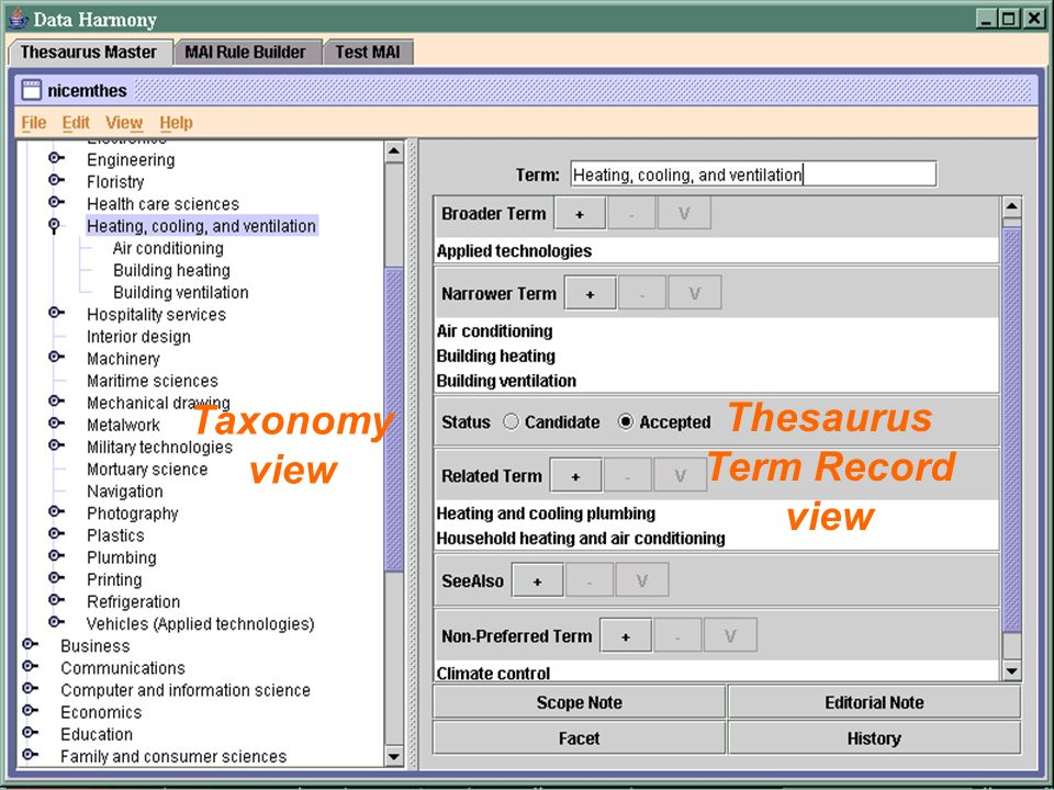 Taxonomy view Thesaurus Term Record view