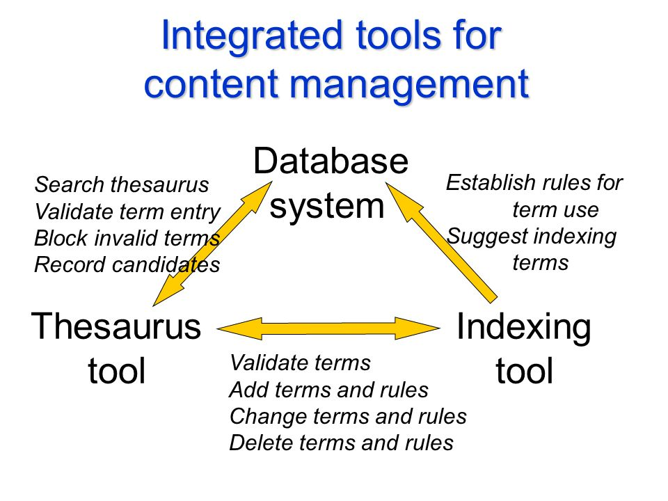 Taxonomy descriptors become subject metadata Selected descriptors are XML-tagged and stored with document Descriptors available as webpage metadata Put in the HTML Header Metatags enable precise document retrieval Term equivalence enables query expansion in search (MAIQuery)