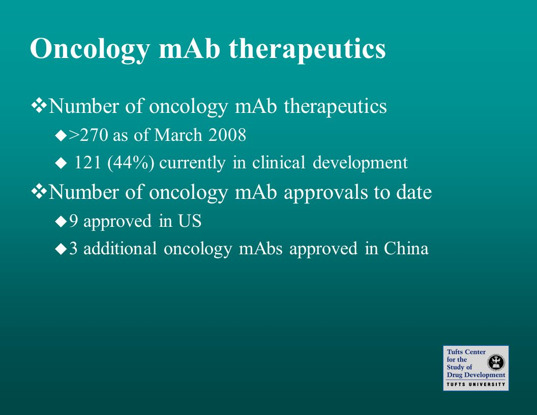 Oncology mAb therapeutics Number of oncology mAb therapeutics >270 as of March 2008 121 (44%) currently in clinical development Number of oncology mAb