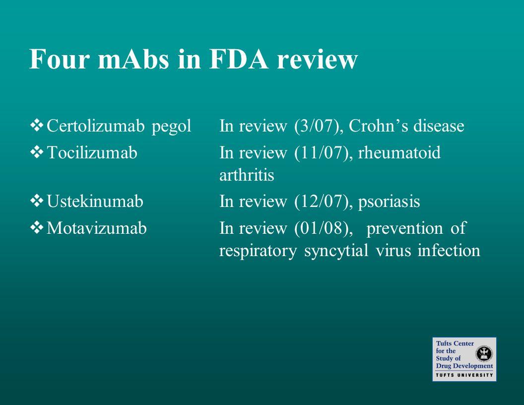 Four mAbs in FDA review Certolizumab pegolIn review (3/07), Crohns disease TocilizumabIn review (11/07), rheumatoid arthritis UstekinumabIn review (12
