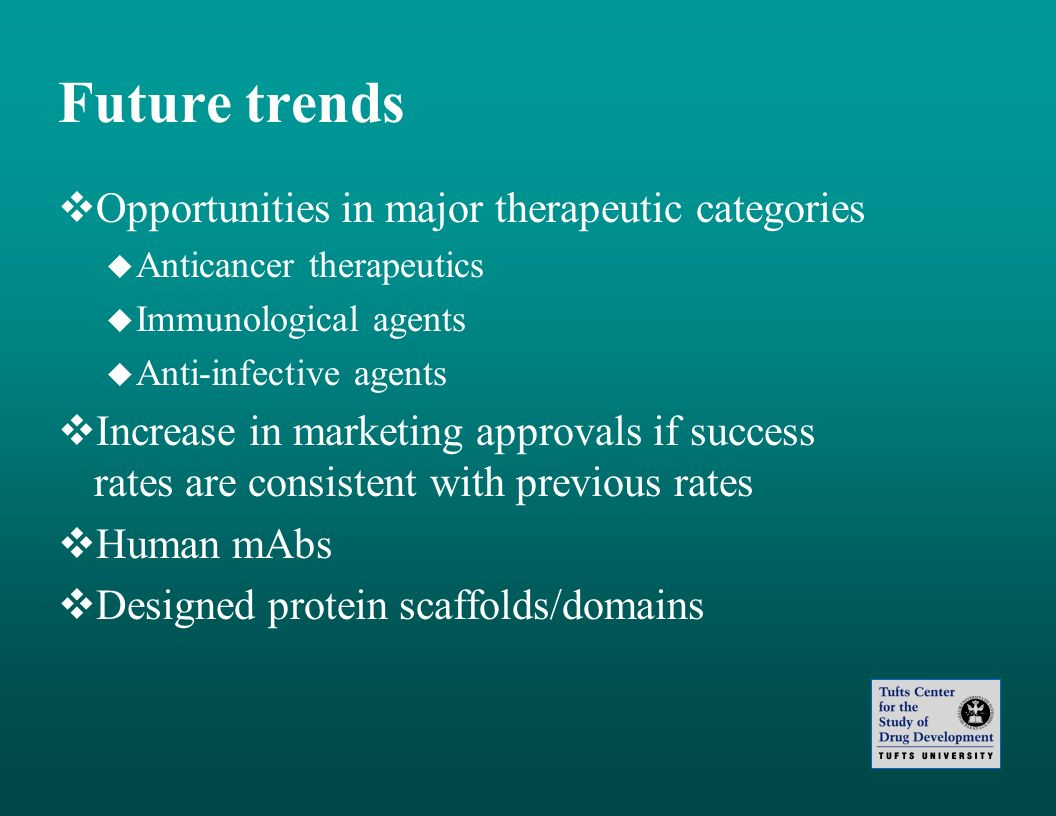 Future trends Opportunities in major therapeutic categories Anticancer therapeutics Immunological agents Anti-infective agents Increase in marketing a