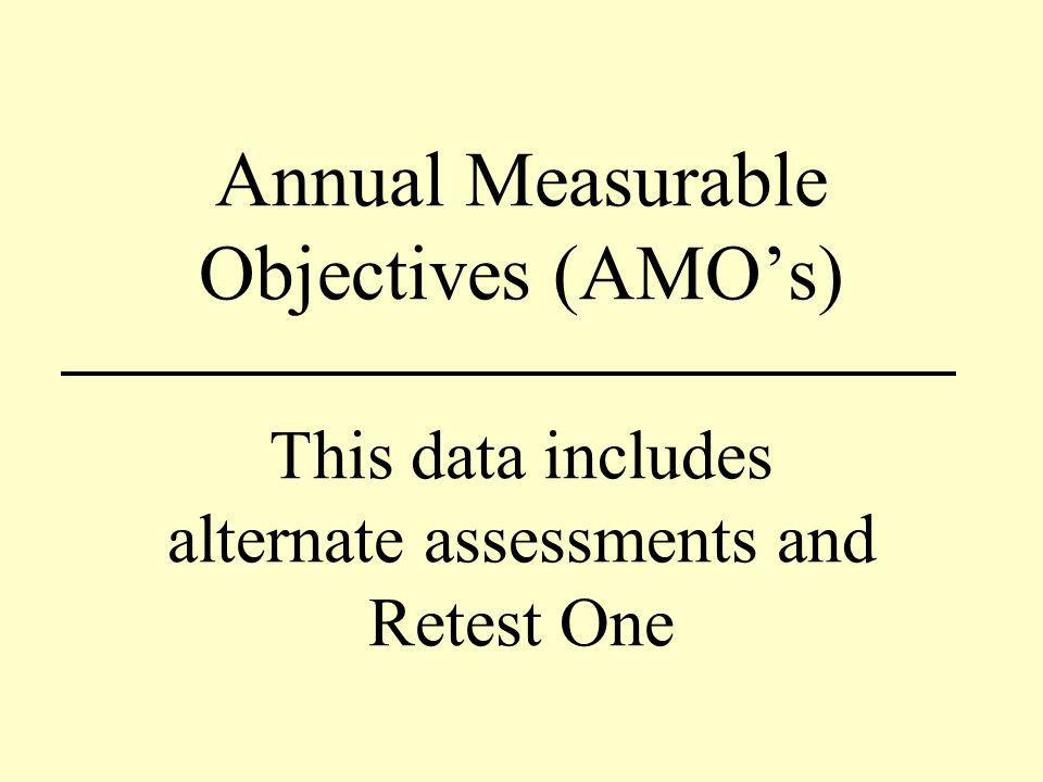 Annual Measurable Objectives (AMOs) This data includes alternate assessments and Retest One
