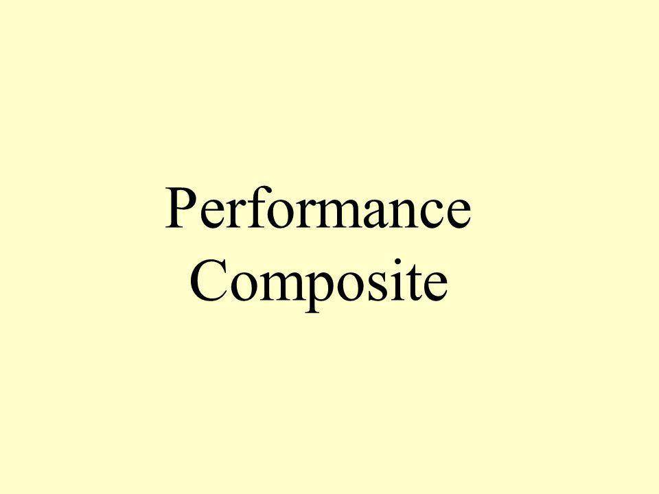 Performance Composite