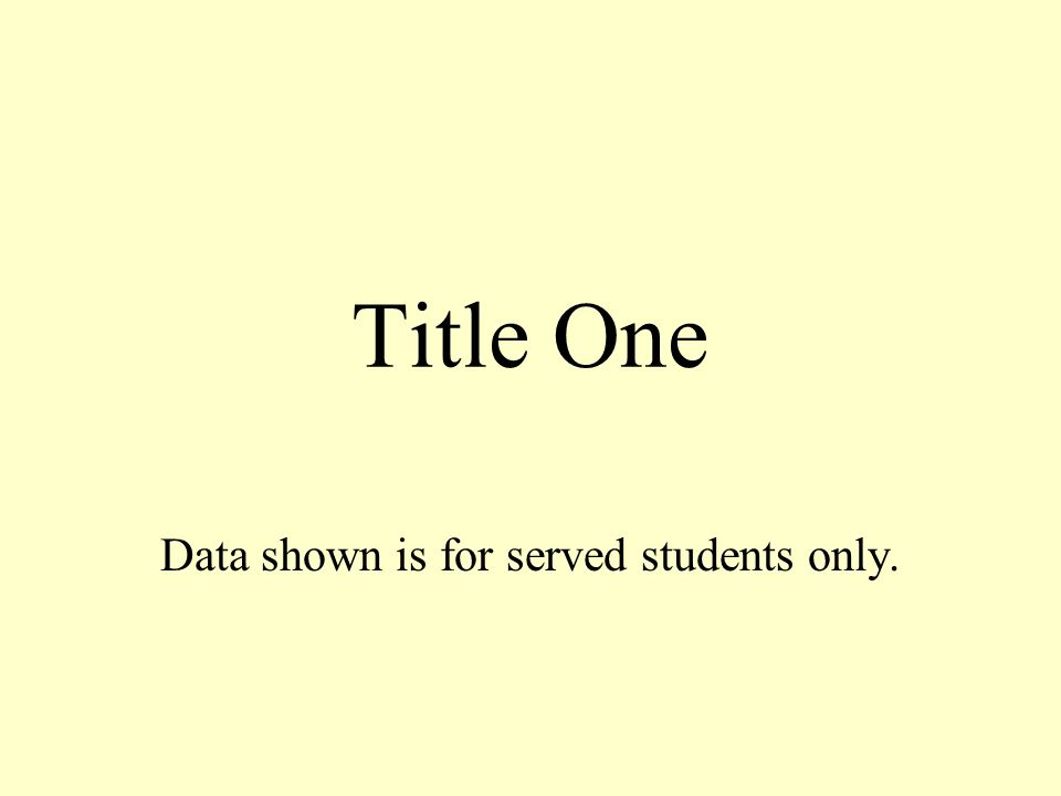 Title One Data shown is for served students only.