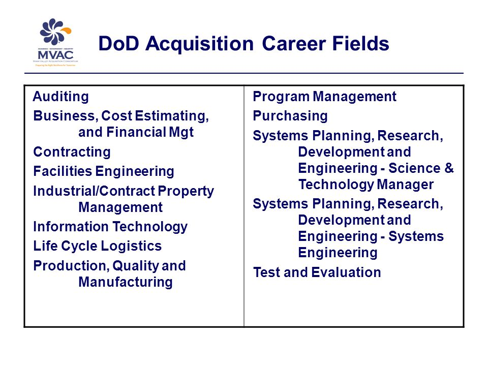 DoD Acquisition Career Fields Auditing Business, Cost Estimating, and Financial Mgt Contracting Facilities Engineering Industrial/Contract Property Management Information Technology Life Cycle Logistics Production, Quality and Manufacturing Program Management Purchasing Systems Planning, Research, Development and Engineering - Science & Technology Manager Systems Planning, Research, Development and Engineering - Systems Engineering Test and Evaluation