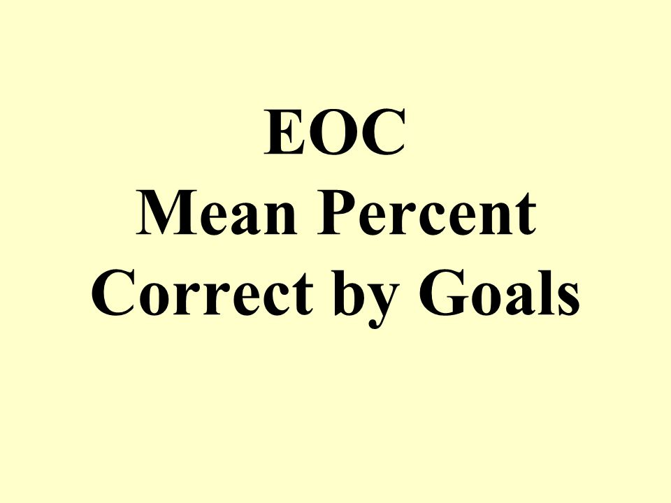 EOC Mean Percent Correct by Goals