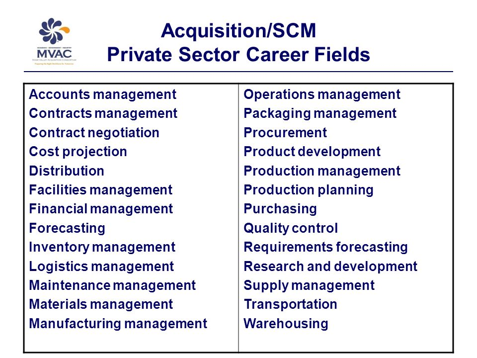 Acquisition/SCM Private Sector Career Fields Accounts management Contracts management Contract negotiation Cost projection Distribution Facilities management Financial management Forecasting Inventory management Logistics management Maintenance management Materials management Manufacturing management Operations management Packaging management Procurement Product development Production management Production planning Purchasing Quality control Requirements forecasting Research and development Supply management Transportation Warehousing