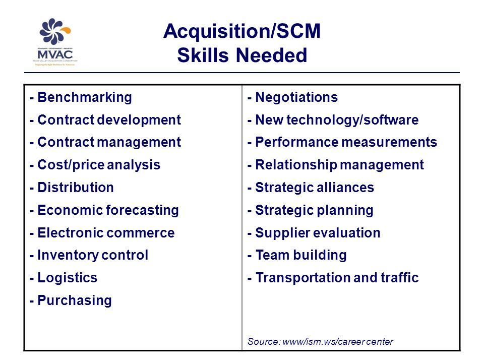 Acquisition/SCM Skills Needed - Benchmarking - Contract development - Contract management - Cost/price analysis - Distribution - Economic forecasting - Electronic commerce - Inventory control - Logistics - Purchasing - Negotiations - New technology/software - Performance measurements - Relationship management - Strategic alliances - Strategic planning - Supplier evaluation - Team building - Transportation and traffic Source: www/ism.ws/career center