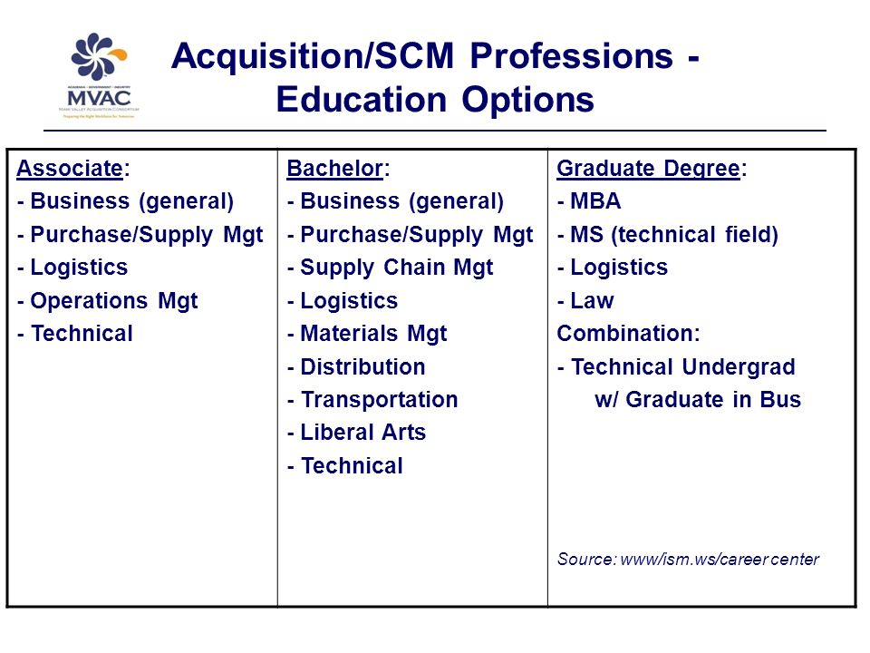 Acquisition/SCM Professions - Education Options Associate: - Business (general) - Purchase/Supply Mgt - Logistics - Operations Mgt - Technical Bachelor: - Business (general) - Purchase/Supply Mgt - Supply Chain Mgt - Logistics - Materials Mgt - Distribution - Transportation - Liberal Arts - Technical Graduate Degree: - MBA - MS (technical field) - Logistics - Law Combination: - Technical Undergrad w/ Graduate in Bus Source: www/ism.ws/career center