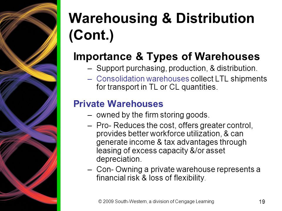 © 2009 South-Western, a division of Cengage Learning 19 Warehousing & Distribution (Cont.) Importance & Types of Warehouses –Support purchasing, production, & distribution.
