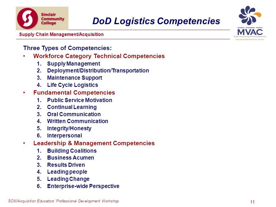 SCM/Acquisition Educators Professional Development Workshop Supply Chain Management/Acquisition 11 DoD Logistics Competencies Three Types of Competenc