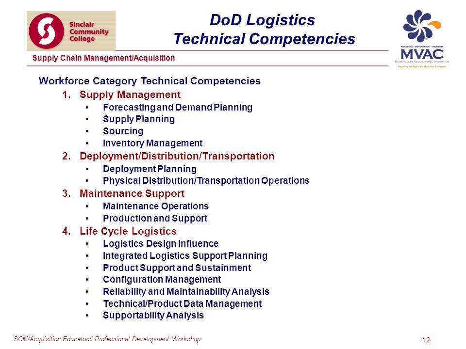 SCM/Acquisition Educators Professional Development Workshop Supply Chain Management/Acquisition 12 DoD Logistics Technical Competencies Workforce Cate