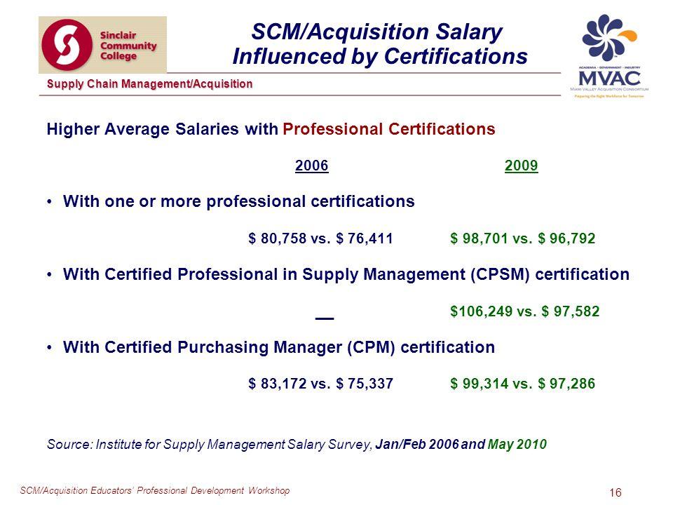 SCM/Acquisition Educators Professional Development Workshop Supply Chain Management/Acquisition 16 SCM/Acquisition Salary Influenced by Certifications