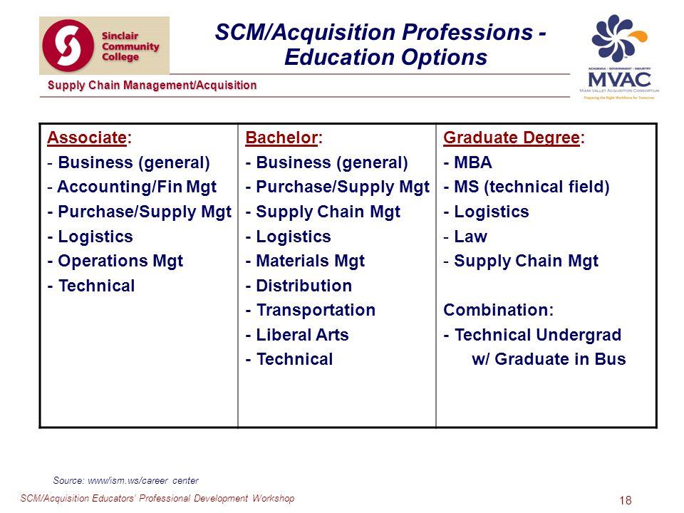 SCM/Acquisition Educators Professional Development Workshop Supply Chain Management/Acquisition 18 SCM/Acquisition Professions - Education Options Sou