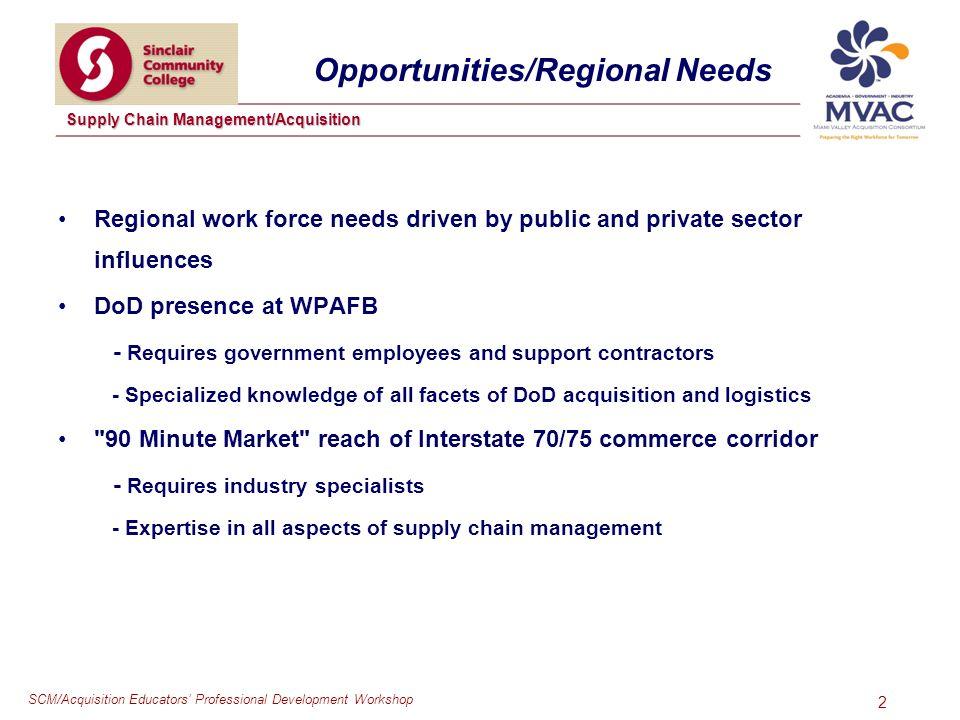 SCM/Acquisition Educators Professional Development Workshop Supply Chain Management/Acquisition 2 Opportunities/Regional Needs Regional work force nee