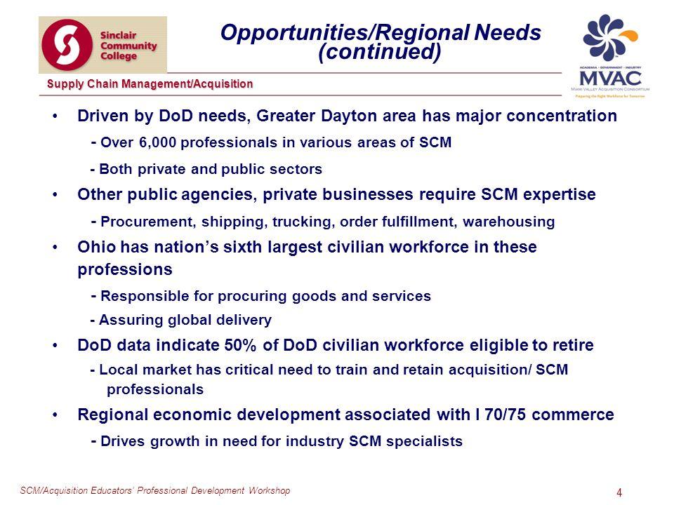 SCM/Acquisition Educators Professional Development Workshop Supply Chain Management/Acquisition 4 Opportunities/Regional Needs (continued) Driven by D