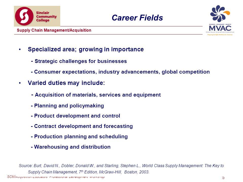 SCM/Acquisition Educators Professional Development Workshop Supply Chain Management/Acquisition 5 Career Fields Specialized area; growing in importanc
