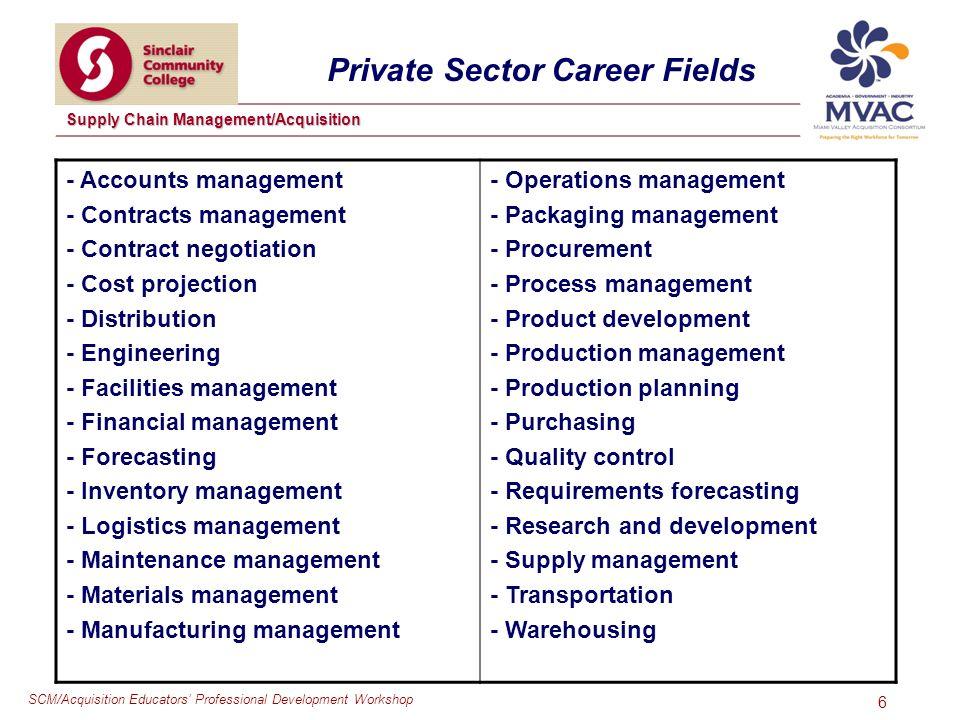 SCM/Acquisition Educators Professional Development Workshop Supply Chain Management/Acquisition 6 Private Sector Career Fields - Accounts management -