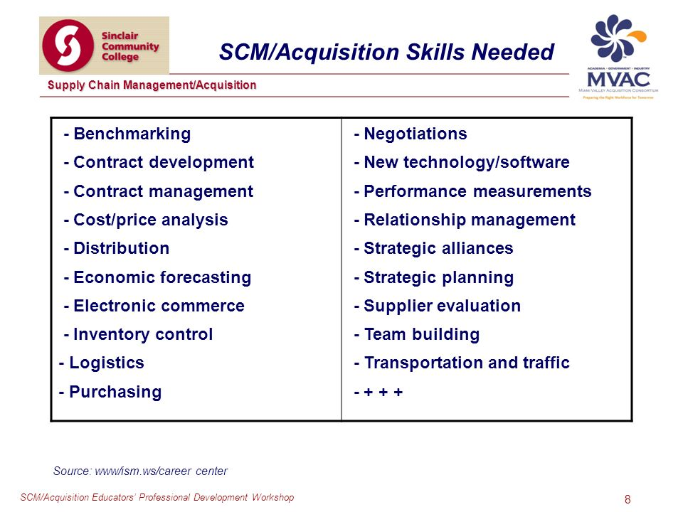 SCM/Acquisition Educators Professional Development Workshop Supply Chain Management/Acquisition 8 SCM/Acquisition Skills Needed Source: www/ism.ws/career center - Benchmarking - Contract development - Contract management - Cost/price analysis - Distribution - Economic forecasting - Electronic commerce - Inventory control - Logistics - Purchasing - Negotiations - New technology/software - Performance measurements - Relationship management - Strategic alliances - Strategic planning - Supplier evaluation - Team building - Transportation and traffic - + + +