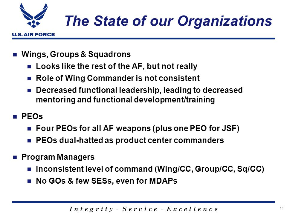I n t e g r i t y - S e r v i c e - E x c e l l e n c e The State of our Organizations Wings, Groups & Squadrons Looks like the rest of the AF, but not really Role of Wing Commander is not consistent Decreased functional leadership, leading to decreased mentoring and functional development/training PEOs Four PEOs for all AF weapons (plus one PEO for JSF) PEOs dual-hatted as product center commanders Program Managers Inconsistent level of command (Wing/CC, Group/CC, Sq/CC) No GOs & few SESs, even for MDAPs 14