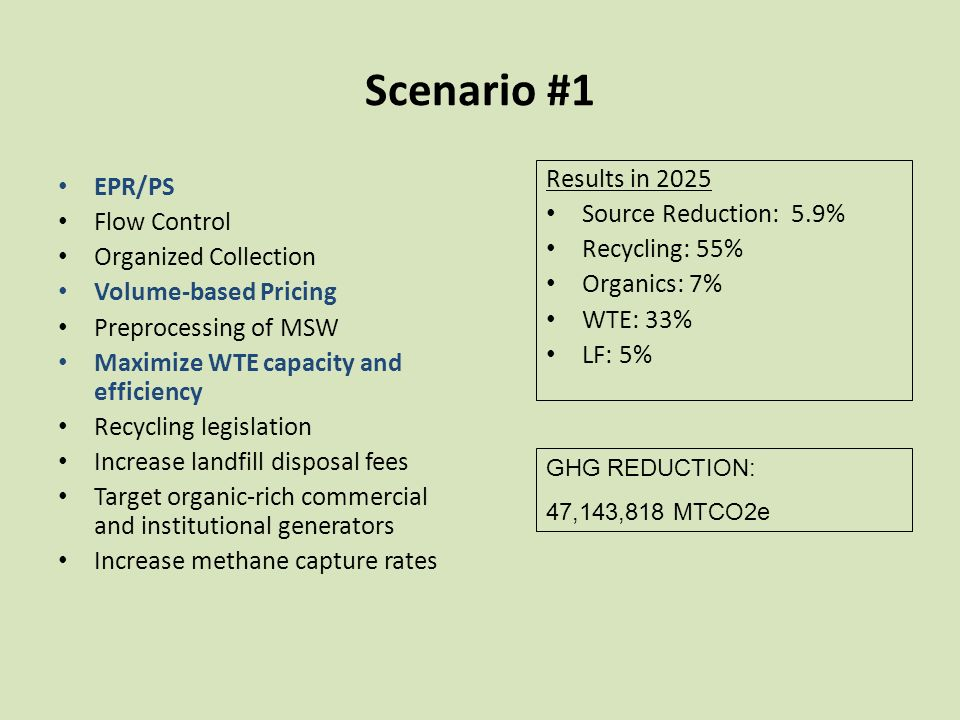 Scenario #1 EPR/PS Flow Control Organized Collection Volume-based Pricing Preprocessing of MSW Maximize WTE capacity and efficiency Recycling legislation Increase landfill disposal fees Target organic-rich commercial and institutional generators Increase methane capture rates Results in 2025 Source Reduction: 5.9% Recycling: 55% Organics: 7% WTE: 33% LF: 5% GHG REDUCTION: 47,143,818 MTCO2e
