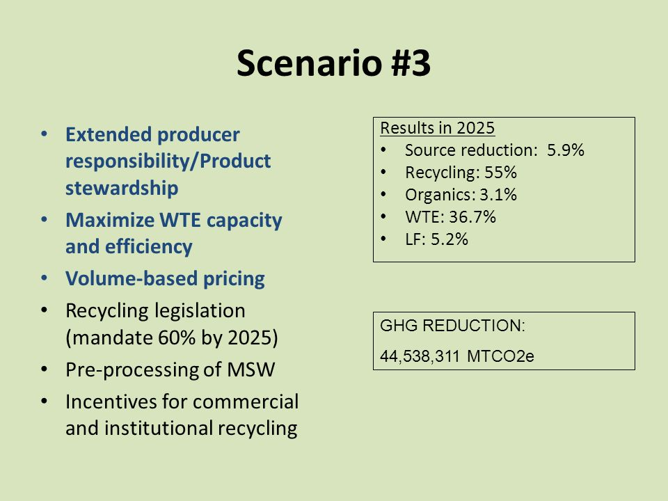 Scenario #3 Extended producer responsibility/Product stewardship Maximize WTE capacity and efficiency Volume-based pricing Recycling legislation (mandate 60% by 2025) Pre-processing of MSW Incentives for commercial and institutional recycling Results in 2025 Source reduction: 5.9% Recycling: 55% Organics: 3.1% WTE: 36.7% LF: 5.2% GHG REDUCTION: 44,538,311 MTCO2e