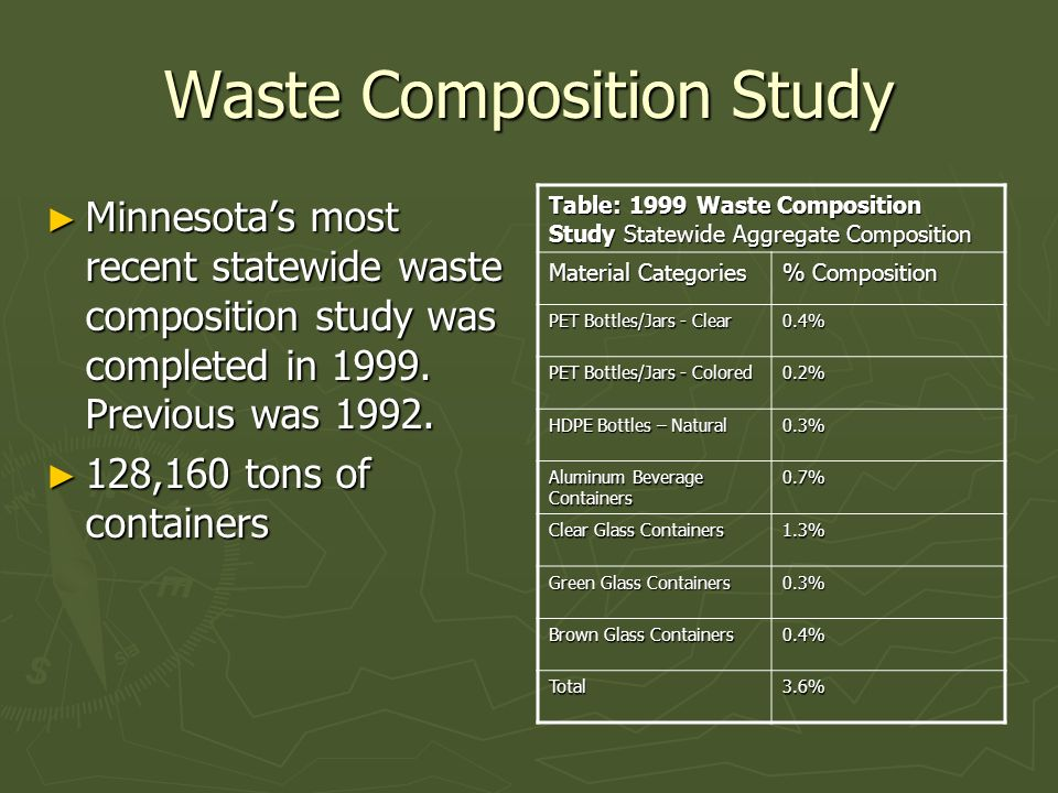 Waste Composition Study Minnesotas most recent statewide waste composition study was completed in 1999. Previous was 1992. Minnesotas most recent stat