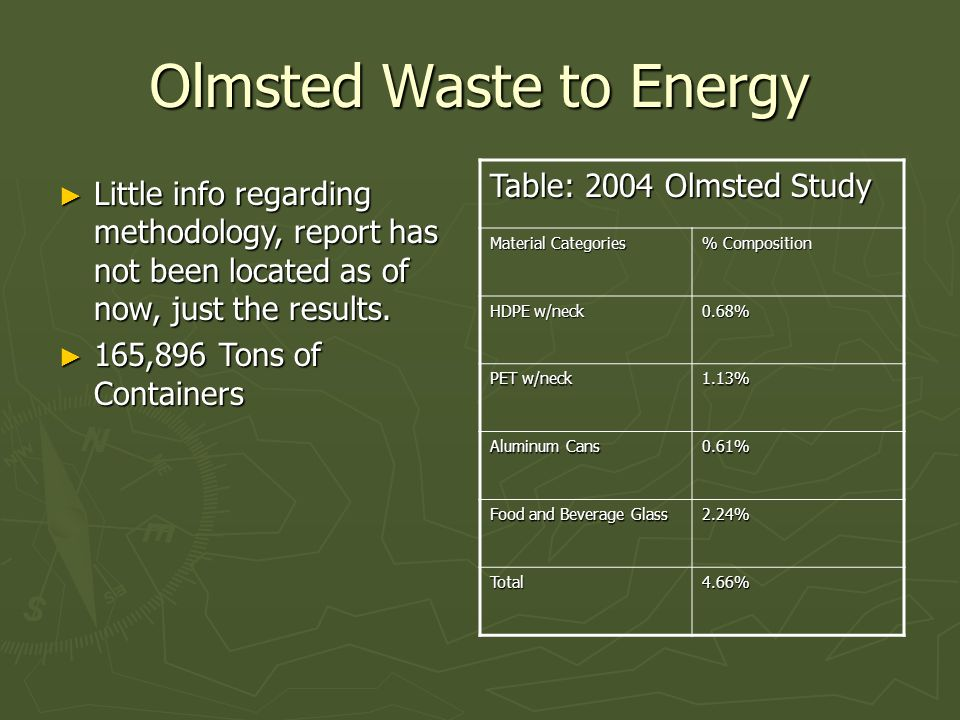 Olmsted Waste to Energy Table: 2004 Olmsted Study Material Categories % Composition HDPE w/neck 0.68% PET w/neck 1.13% Aluminum Cans 0.61% Food and Be