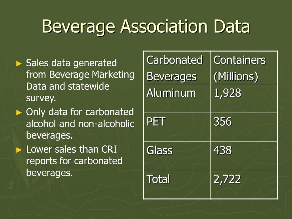 Beverage Association Data Sales data generated from Beverage Marketing Data and statewide survey. Only data for carbonated alcohol and non-alcoholic b