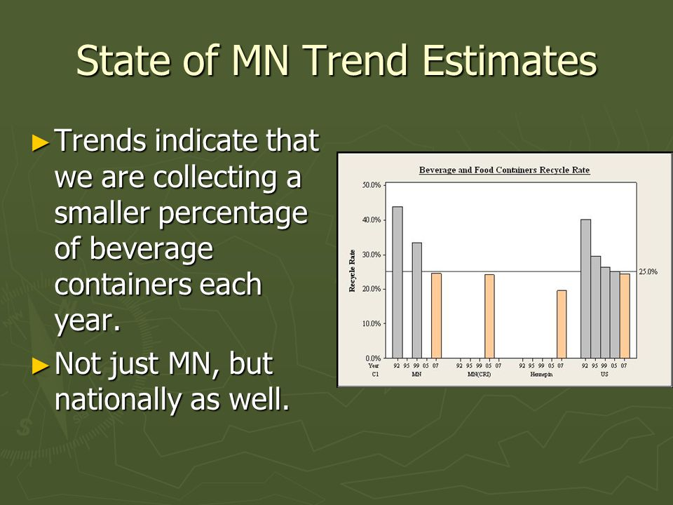 State of MN Trend Estimates Trends indicate that we are collecting a smaller percentage of beverage containers each year. Trends indicate that we are