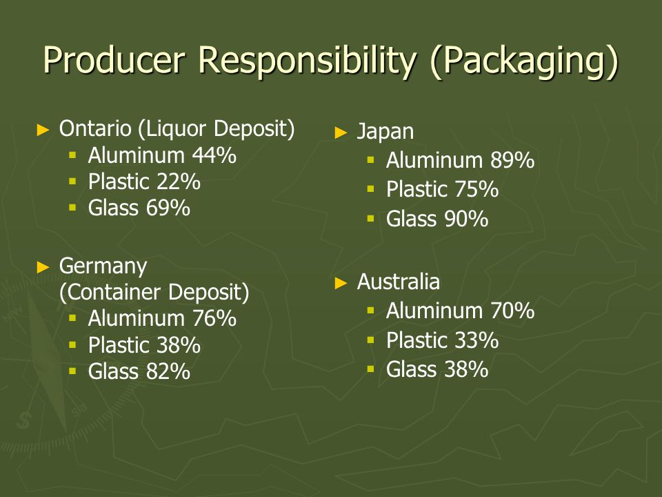 Producer Responsibility (Packaging) Ontario (Liquor Deposit) Aluminum 44% Plastic 22% Glass 69% Germany (Container Deposit) Aluminum 76% Plastic 38% G
