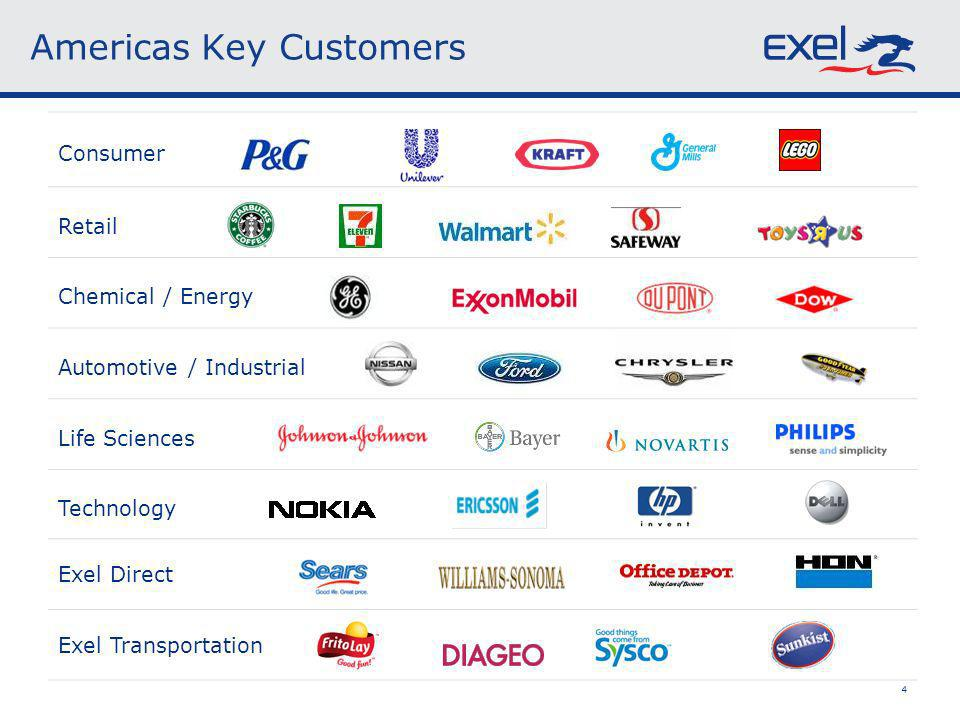 4 Americas Key Customers Consumer Retail Chemical / Energy Automotive / Industrial Life Sciences Technology Exel Direct Exel Transportation