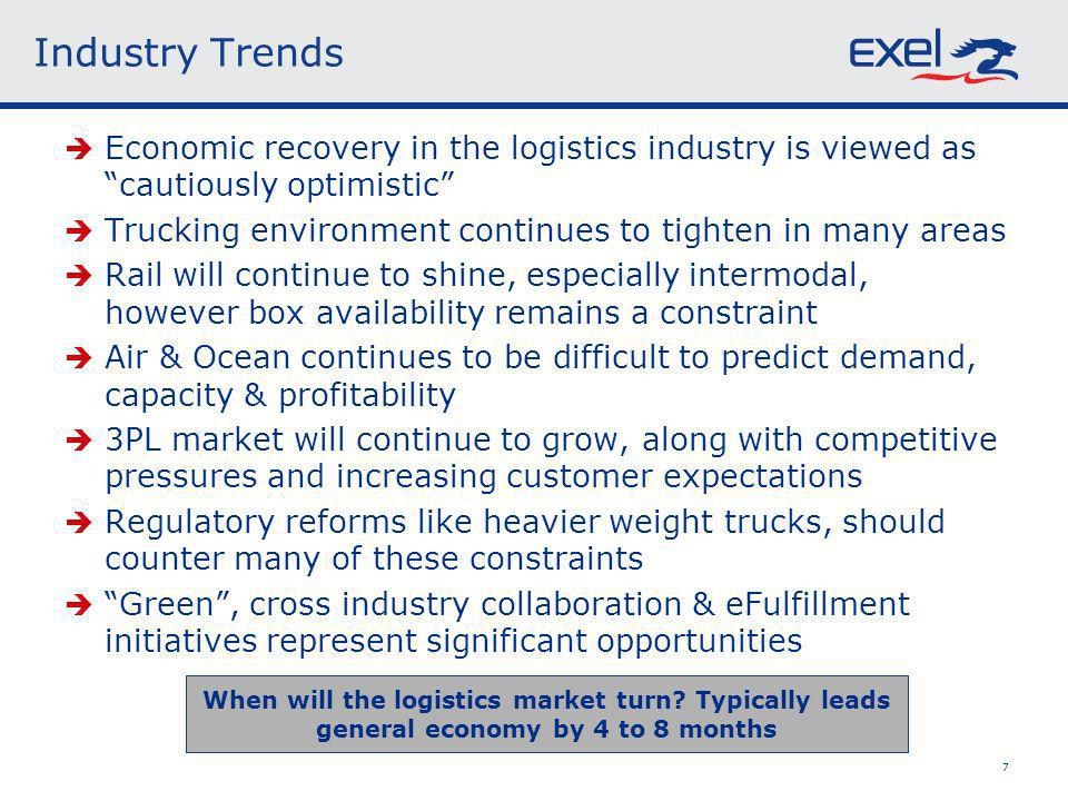 7 Industry Trends Economic recovery in the logistics industry is viewed as cautiously optimistic Trucking environment continues to tighten in many are