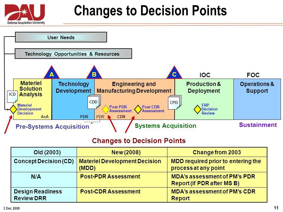 3 Dec 2008 11 IOC B A Technology Opportunities & Resources Materiel Solution Analysis FRP Decision Review FOC Materiel Development Decision Changes to