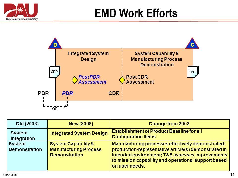3 Dec 2008 14 EMD Work Efforts BC PDRCDR CDD CPD Post CDR Assessment PDR Post PDR Assessment or Integrated System Design System Capability & Manufactu
