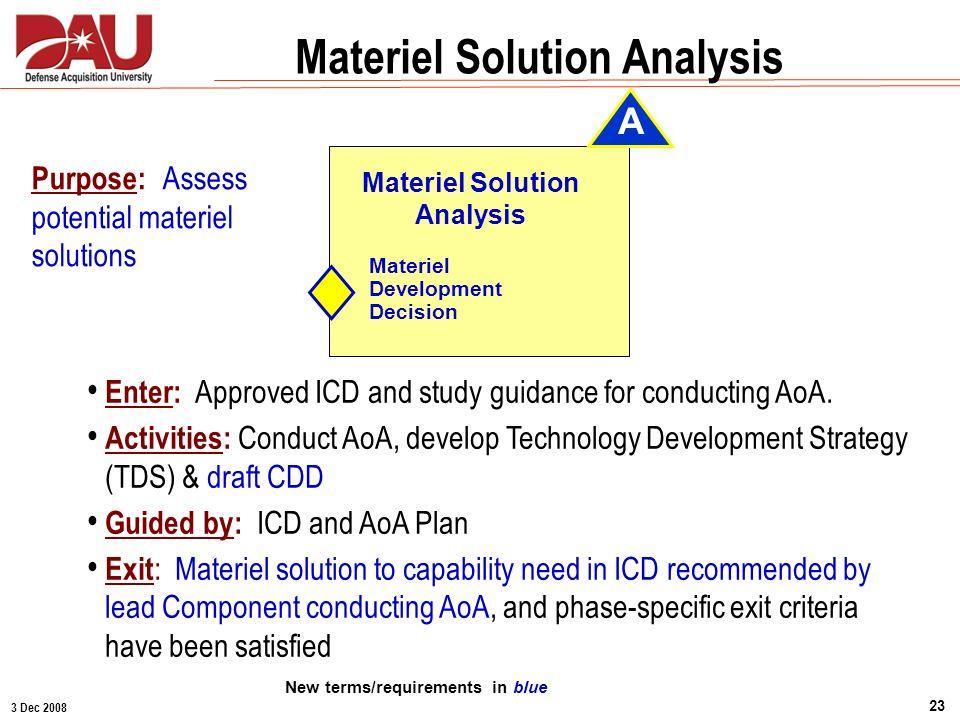 3 Dec 2008 23 Materiel Solution Analysis Materiel Development Decision Materiel Solution Analysis Purpose: Assess potential materiel solutions Enter: