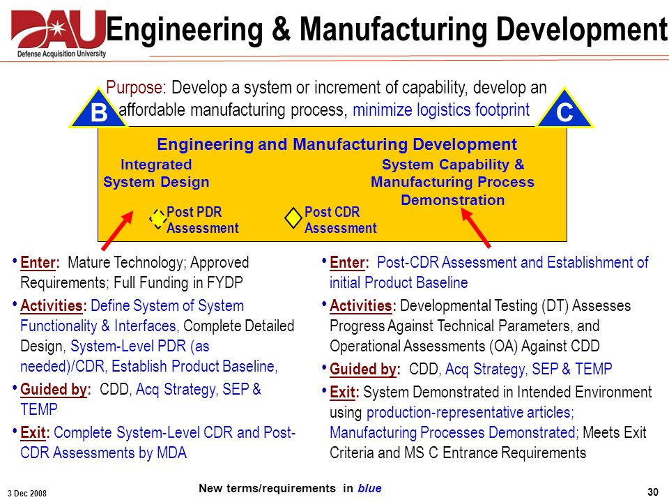3 Dec 2008 30 Engineering and Manufacturing Development Engineering & Manufacturing Development Purpose: Develop a system or increment of capability,