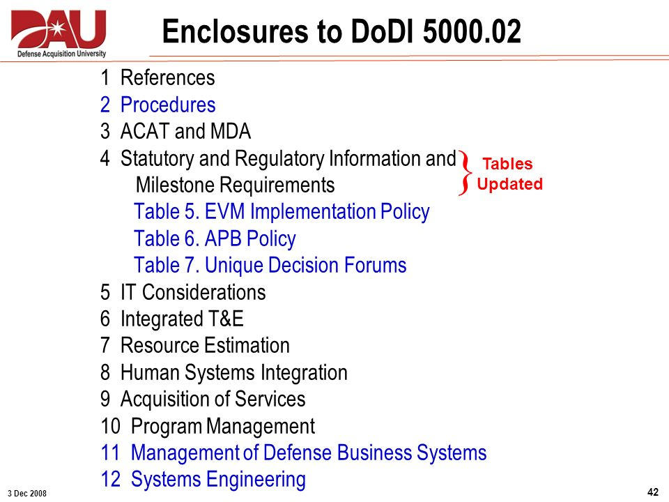3 Dec 2008 42 Enclosures to DoDI 5000.02 1 References 2 Procedures 3 ACAT and MDA 4 Statutory and Regulatory Information and Milestone Requirements Ta