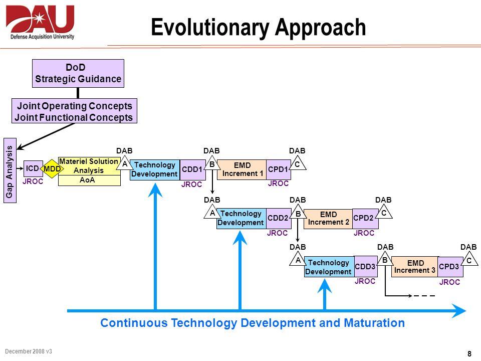 8 December 2008 v3 Evolutionary Approach AoA EMD Increment 1 Materiel Solution Analysis DAB JROC Gap Analysis ICD CPD1 JROC CDD2 JROC C EMD Increment