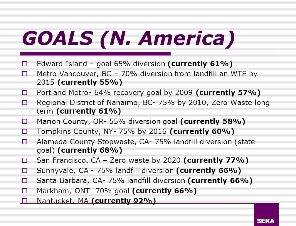 SERA GOALS (N. America) Edward Island – goal 65% diversion (currently 61%) Metro Vancouver, BC – 70% diversion from landfill an WTE by 2015 (currently