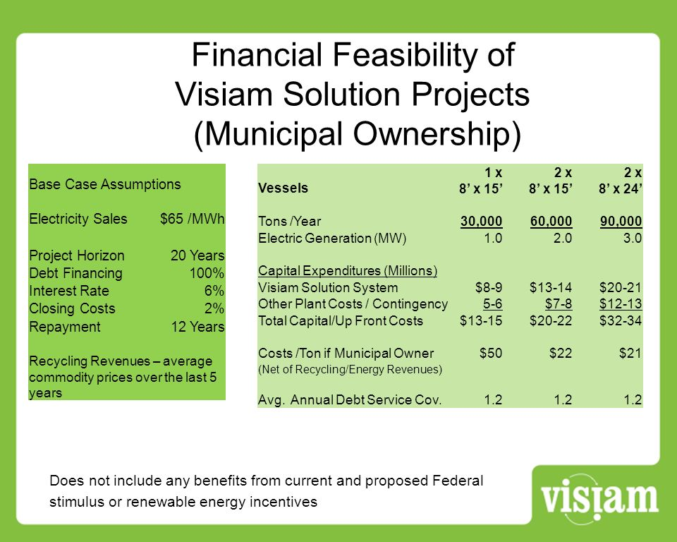 Vessels 1 x 8 x 15 2 x 8 x 15 2 x 8 x 24 Tons /Year30,00060,00090,000 Electric Generation (MW) Capital Expenditures (Millions) Visiam Solution System$8-9$13-14$20-21 Other Plant Costs / Contingency5-6$7-8$12-13 Total Capital/Up Front Costs$13-15$20-22$32-34 Costs /Ton if Municipal Owner$50$22$21 (Net of Recycling/Energy Revenues) Avg.