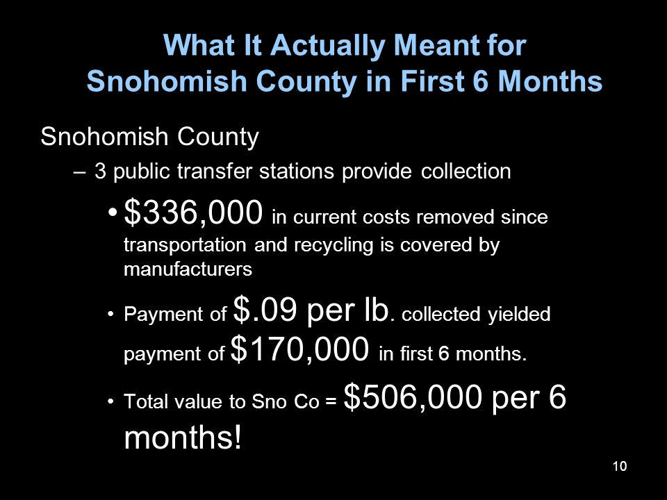 10 What It Actually Meant for Snohomish County in First 6 Months Snohomish County –3 public transfer stations provide collection $336,000 in current costs removed since transportation and recycling is covered by manufacturers Payment of $.09 per lb.