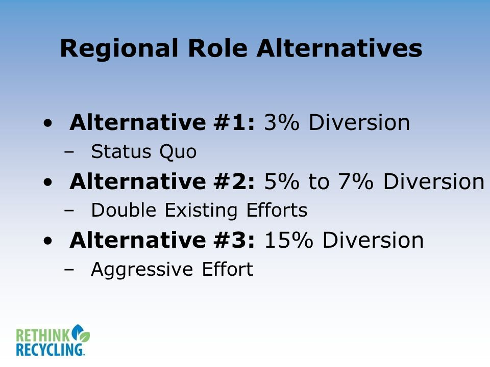 Regional Role Alternatives Alternative #1: 3% Diversion –Status Quo Alternative #2: 5% to 7% Diversion –Double Existing Efforts Alternative #3: 15% Diversion –Aggressive Effort