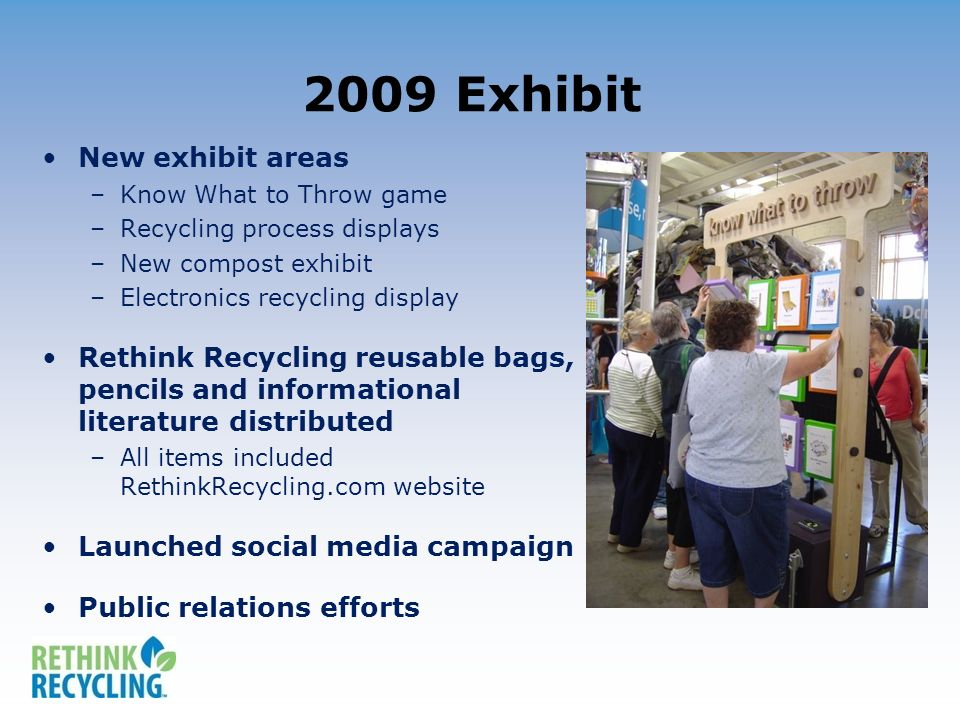 2009 Exhibit New exhibit areas –Know What to Throw game –Recycling process displays –New compost exhibit –Electronics recycling display Rethink Recycling reusable bags, pencils and informational literature distributed –All items included RethinkRecycling.com website Launched social media campaign Public relations efforts