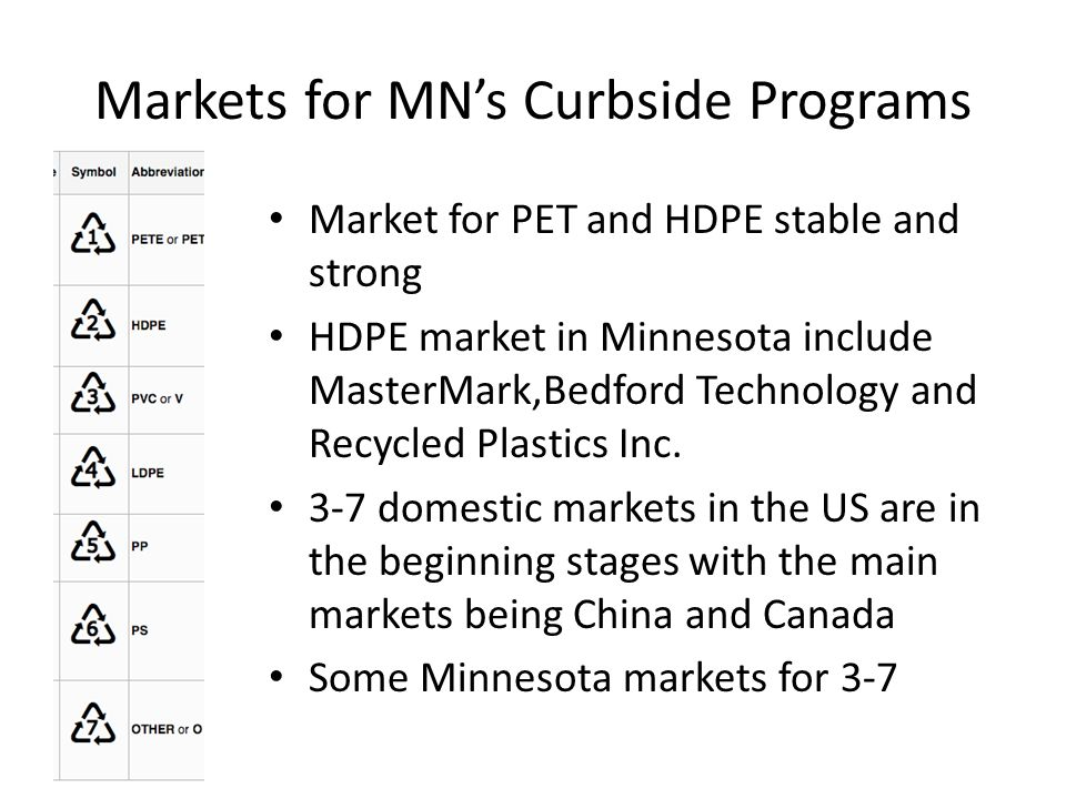 Markets for MNs Curbside Programs Market for PET and HDPE stable and strong HDPE market in Minnesota include MasterMark,Bedford Technology and Recycle