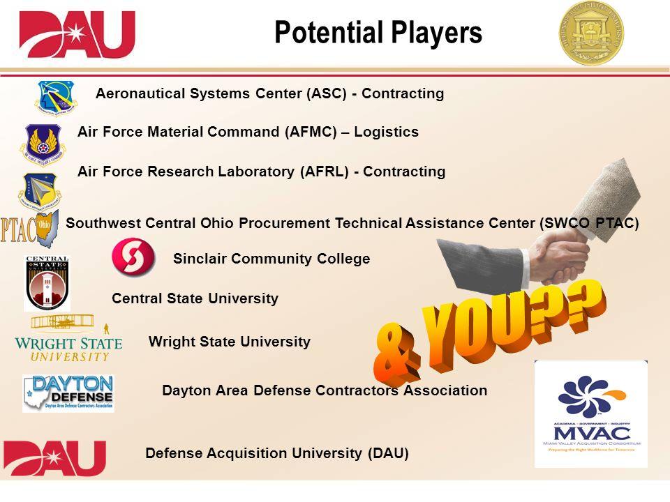 Potential Players Aeronautical Systems Center (ASC) - Contracting Sinclair Community College Defense Acquisition University (DAU) Dayton Area Defense